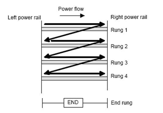 Pedoman Pembuatan Diagram Alir Dan Contohnya Pemrograman Ndoware