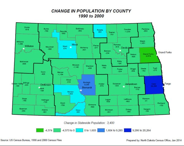 Section 3 Population Trends in ND North Dakota Studies