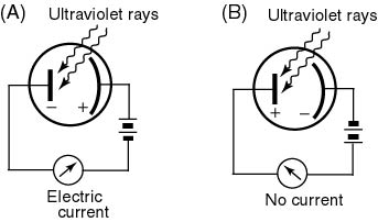 Photoelectric Effect (English)