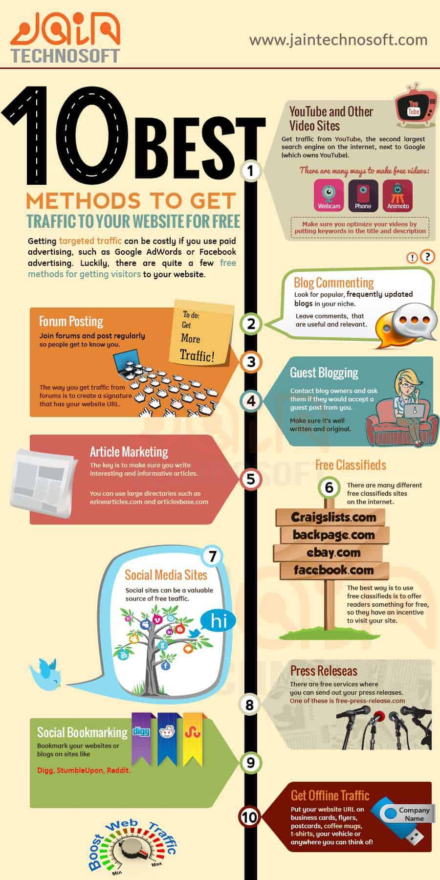 For more tips on how to drive traffic to your website, check out this great infographic.