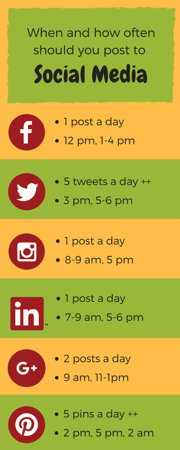 when and how often should you post on social infographic viraltag