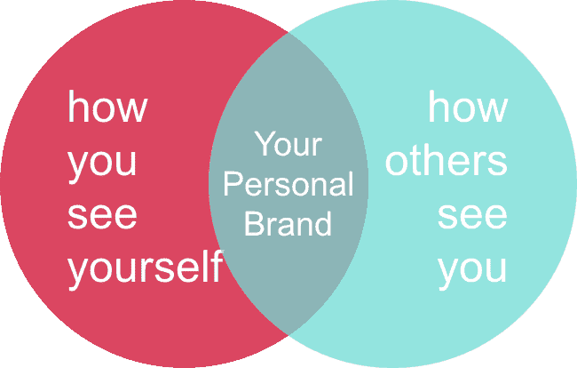 10 Ways to Destroy Your Personal Brand