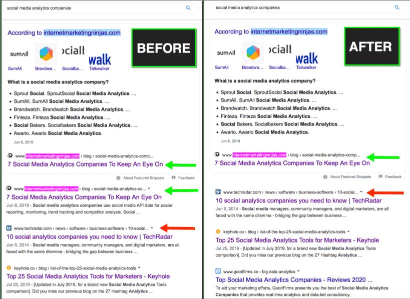 featured snippet deduplication content optimization