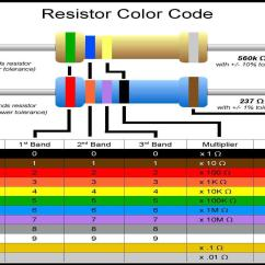 7 Pin Color Code Wiring Diagram Of A Car S Electrical Circuit Resistor On Pinterest