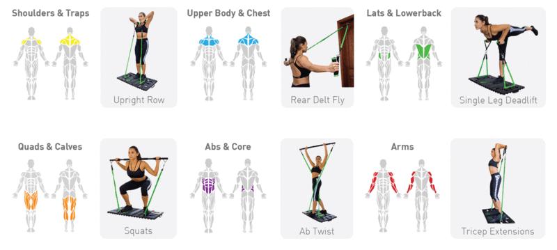 bodyboss-portable-gym