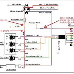 Holiday Rambler Wiring Diagram One Wire To I2c Power Gear Manual Leveling Control Kit 1010001131 | Pdxrvwholesale