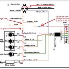 Monaco Rv Wiring Diagram Steam Boiler Power Gear Manual Leveling Control Kit 1010001131 | Pdxrvwholesale