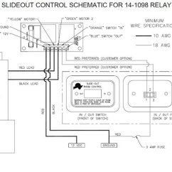 Wfco Rv Converter Wiring Diagram When To Use Data Flow Power Gear Slide Out Controller, 14-1098 | Pdxrvwholesale