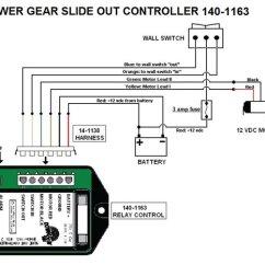 Monaco Rv Wiring Diagram House Alarm System Power Gear Slide Out Controller 140-1163 | Pdxrvwholesale