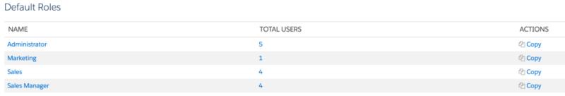 """, 3 cas d&rsquo;utilisation pour les rôles d&rsquo;utilisateurs personnalisés · Nebula Consulting<span class=""""wtr-time-wrap after-title""""><span class=""""wtr-time-number"""">4</span> minutes de lecture</span>"""