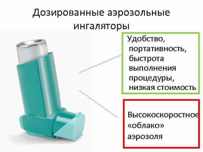 astmul inhalator pentru pierderea în greutate)