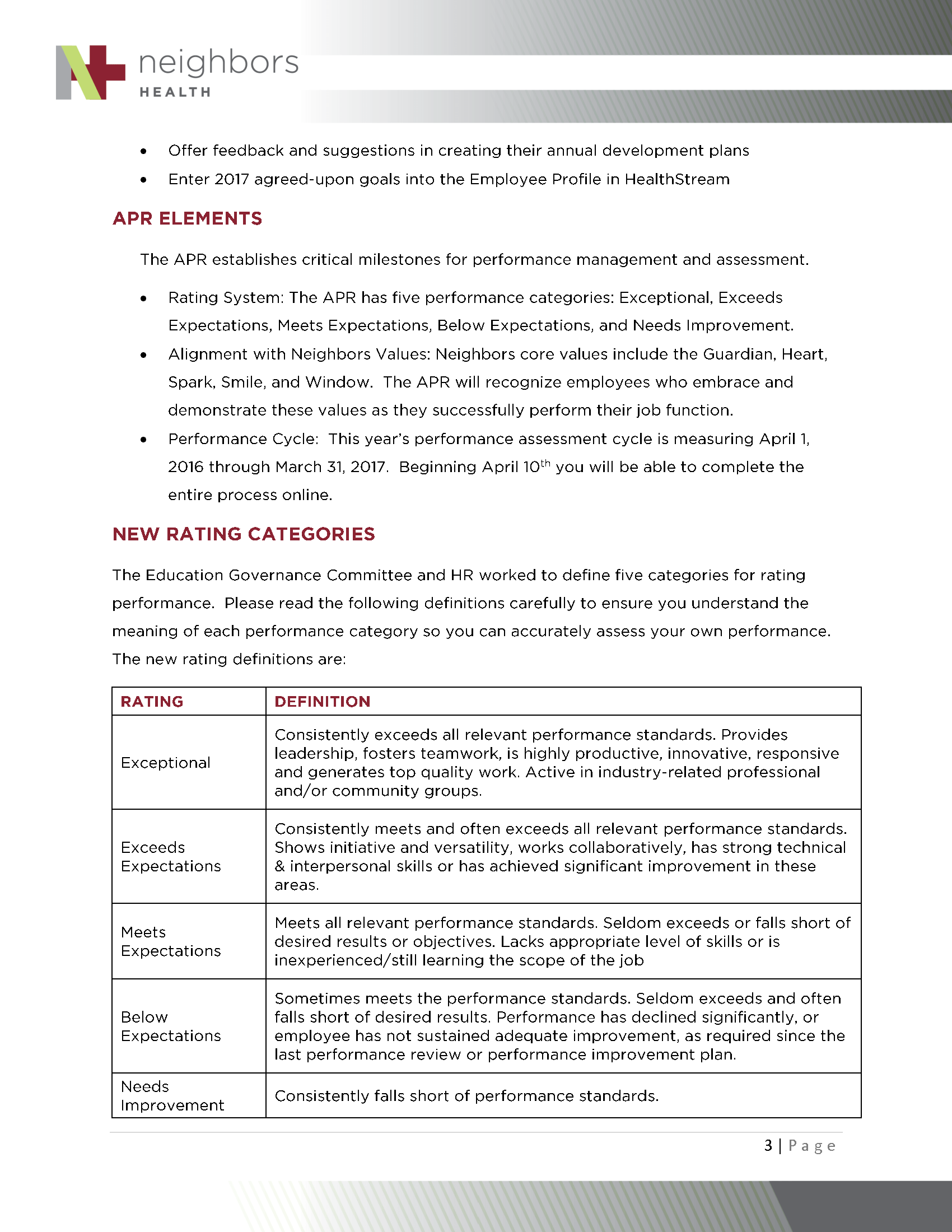 NH Employee Guide to Performance_Page_3