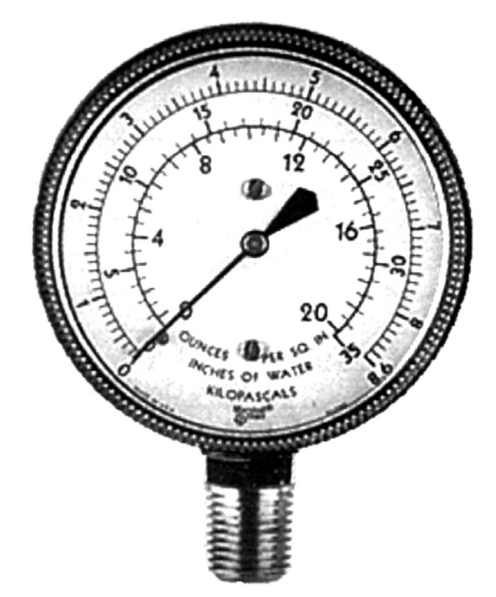 Pressure Gauges and Receiver Gauges for Pneumatic Control