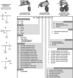 3 way pnuematic valve schematic diagram html in nowywyvebol github com source code search engine [ 1000 x 1089 Pixel ]