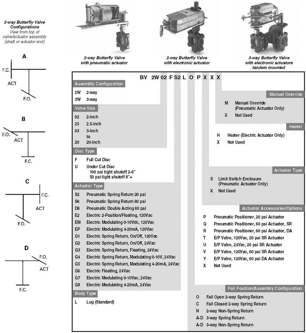 medium resolution of 3 way pnuematic valve schematic diagram html in nowywyvebol github com source code search engine