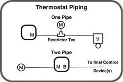 Pneumatic Thermostat Competitive Selection Chart-all brands