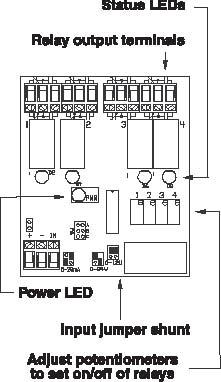 ATC Analog to Pulse or Relay Signal Transducers