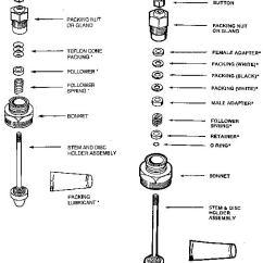 Honeywell Motorized Valve Wiring Diagram 240v Heater Diverter Motor - Impremedia.net