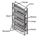 HVAC Damper, Fire Damper, Smoke Damper, HVAC Damper