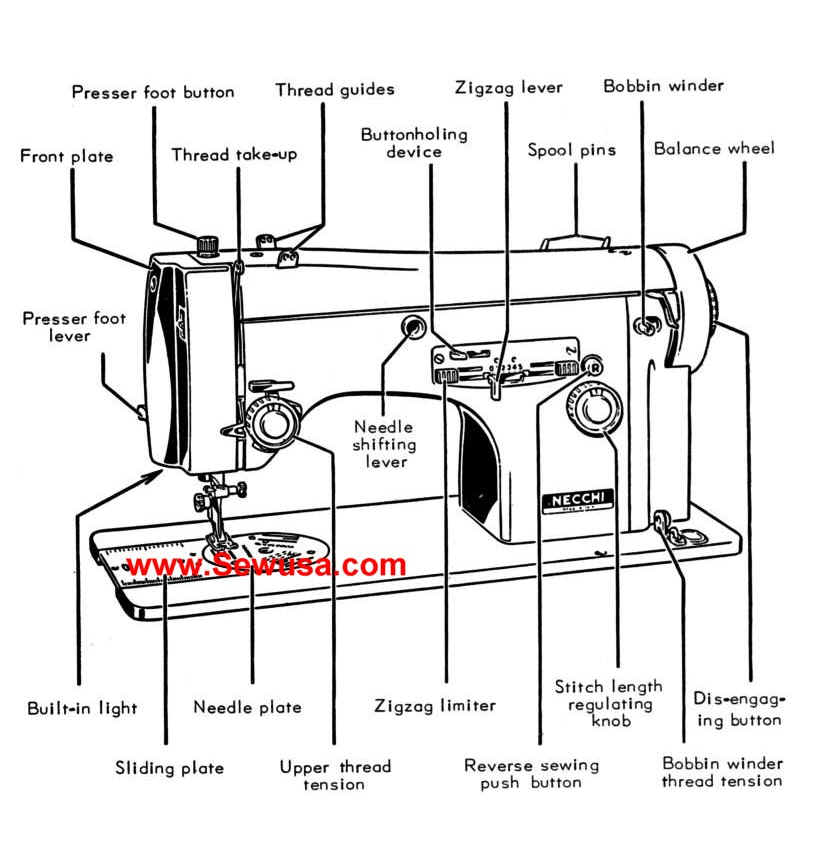 Necchi Sewing Machine Instruction and Service Manuals