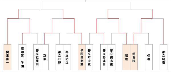 2016_tokyo_Aブロック-1