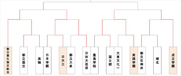 2016_tokyo_Aブロック-2