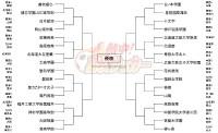 第25回全日本高等学校女子サッカー選手権大会の組合せが決定!