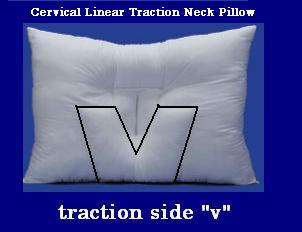 How to Use the Traction Side of the Cervical Linear
