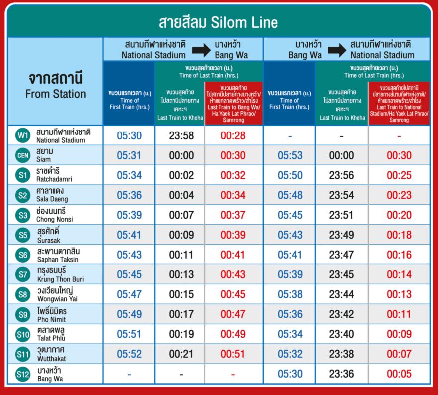 バンコクシーロムライン時刻表