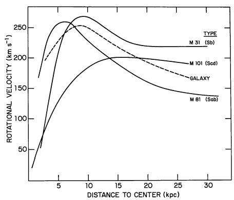 A History of Dark Matter- Gianfranco Bertone & Dan Hooper