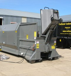 self contained commercial trash compactors [ 1024 x 768 Pixel ]
