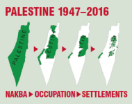 palestine area