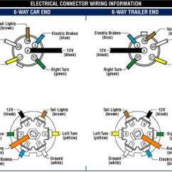 Trailer Wire Diagram 7 Honda Cb750 Wiring R And P Carriages Trailers, Parts, Service, Rentals