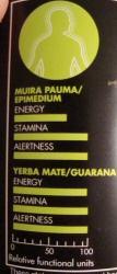 Function Alternative Energy 'functional units' chart