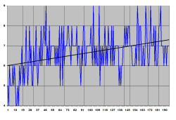 MST3K funny chart