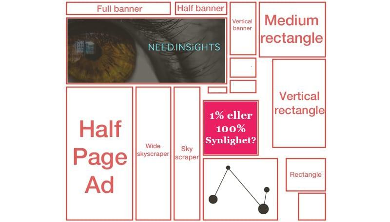 Varför effekten av er bannerkampanj antagligen går förlorad