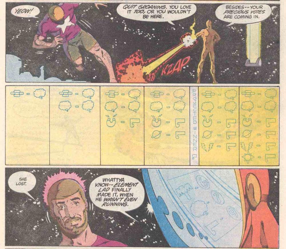 Reviews of Old Comics: Legion of Super-Heroes #306
