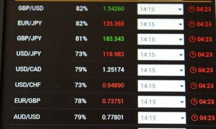 Wie funktioniert der Handel mit Binären Optionen?