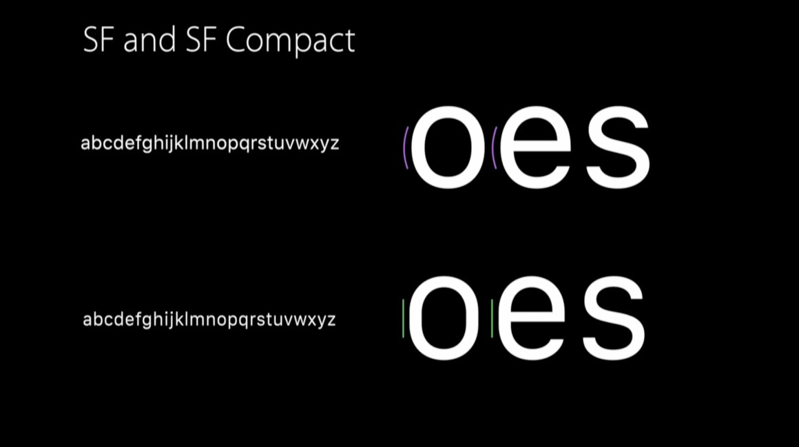 SF and SF Compact Differences