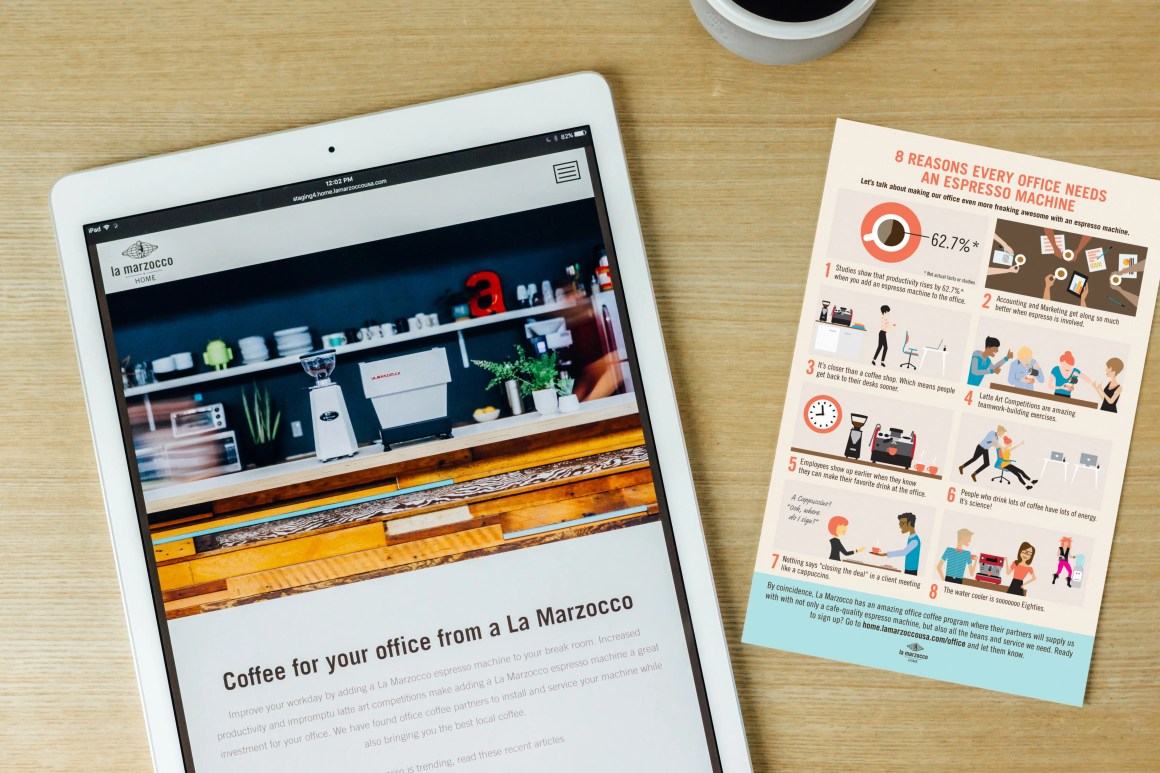 La Marzocco Office Coffee Website