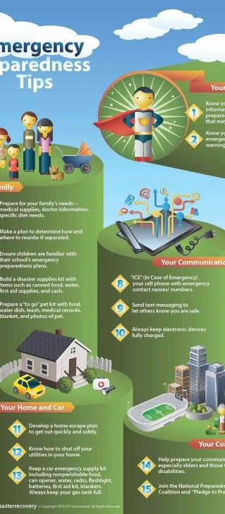 15 Emergency Preparedness Tips infographic