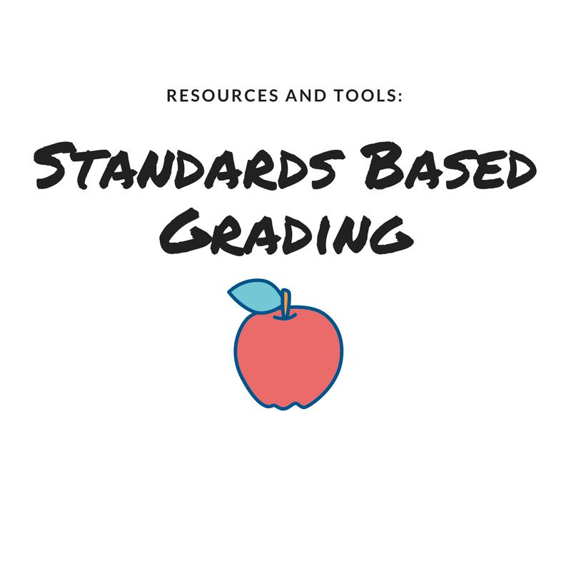 Standards-Based Grading Resources