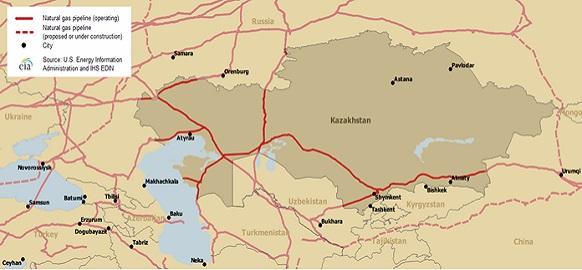 Основные газопроводы Казахстана