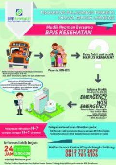 BPJS mudik lebaran A3 poster (3)
