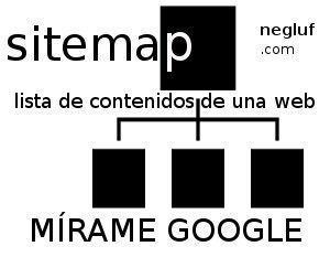 como-crear-un-sitemap-para-que-google-nos-encuentre
