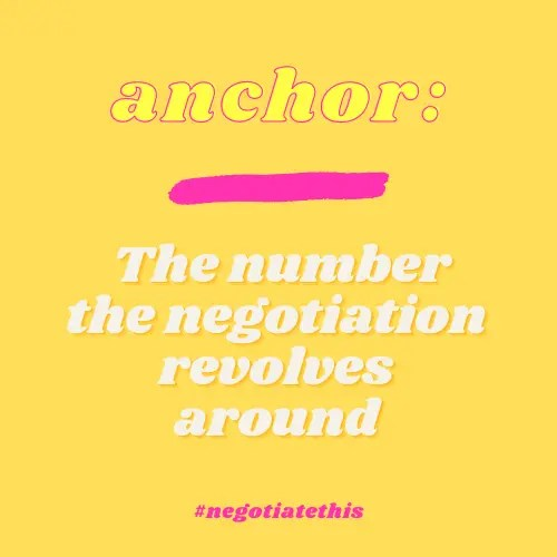 Anchor: the number the negotiation revolves around