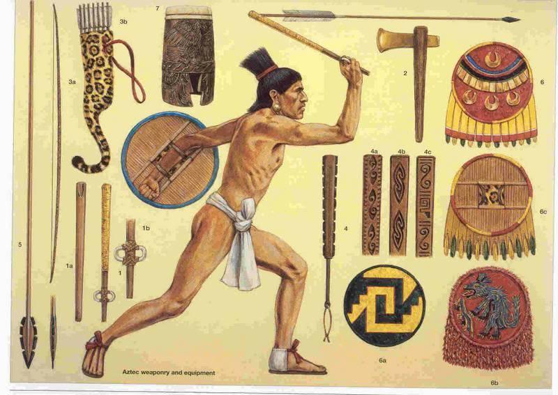 10 Curiosidades sobre los Mayas que quizás no conocías!