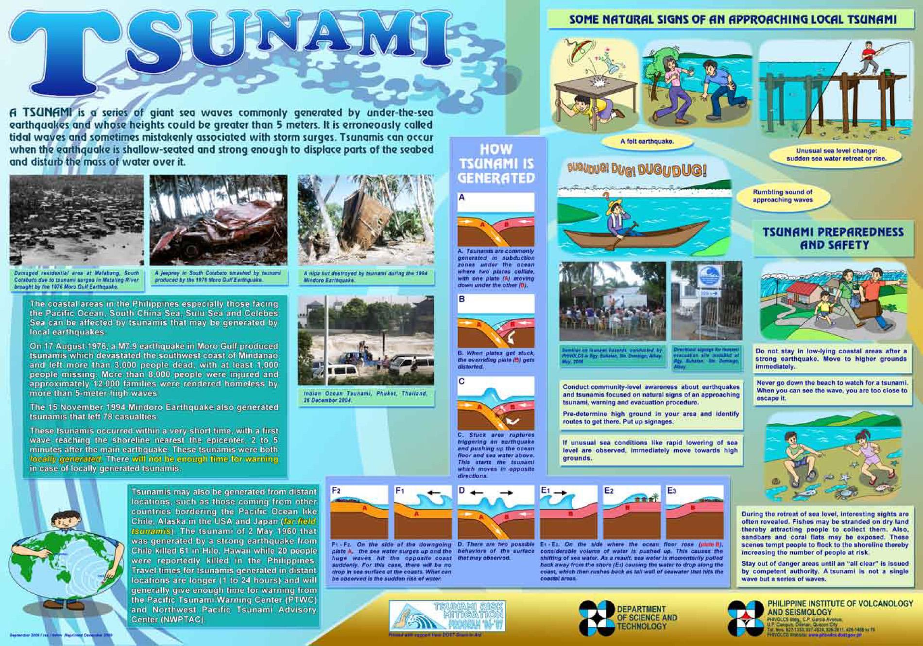Earthquake And Tsunami 101 Negros Style