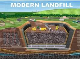 Dumaguete sanitary landfill