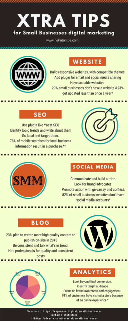 Tips for small businesses in digital marketing